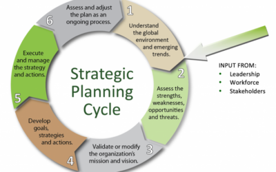 Which NIMS Structure Develops, Recommends, and Executes Public information Plans and Strategies?