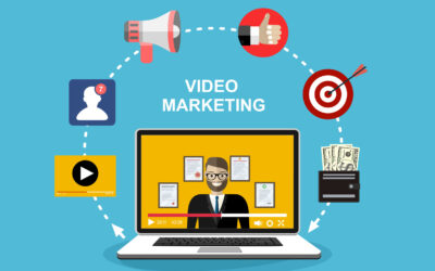 6 Ways Video Marketing Helps The Growth Of Your Business